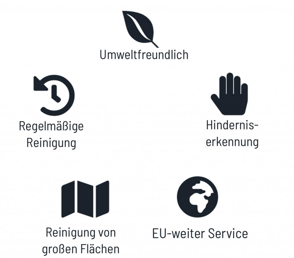 In einem Kreis angeordnet werden Icons abgebildet, die die Vorteile von Angsa-Robotics für Parks und Grünflächen beschrieben